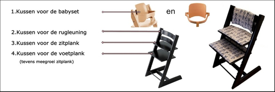 5 kussensets voor stokke tripp trapp made2give for Lampen trapp